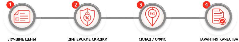 стеллажи торговые для магазинов Полтава